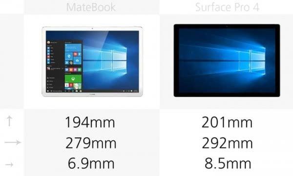 华为MateBook和Surface Pro 4规格参数对比的照片 - 2
