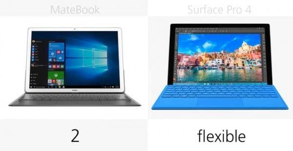 华为MateBook和Surface Pro 4规格参数对比的照片 - 6