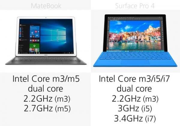 华为MateBook和Surface Pro 4规格参数对比的照片 - 14