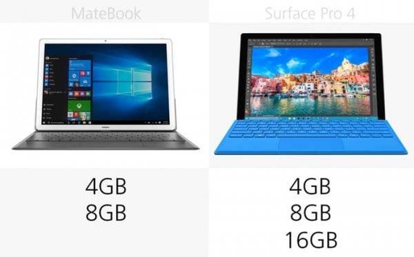 华为MateBook和Surface Pro 4规格参数对比的照片 - 17