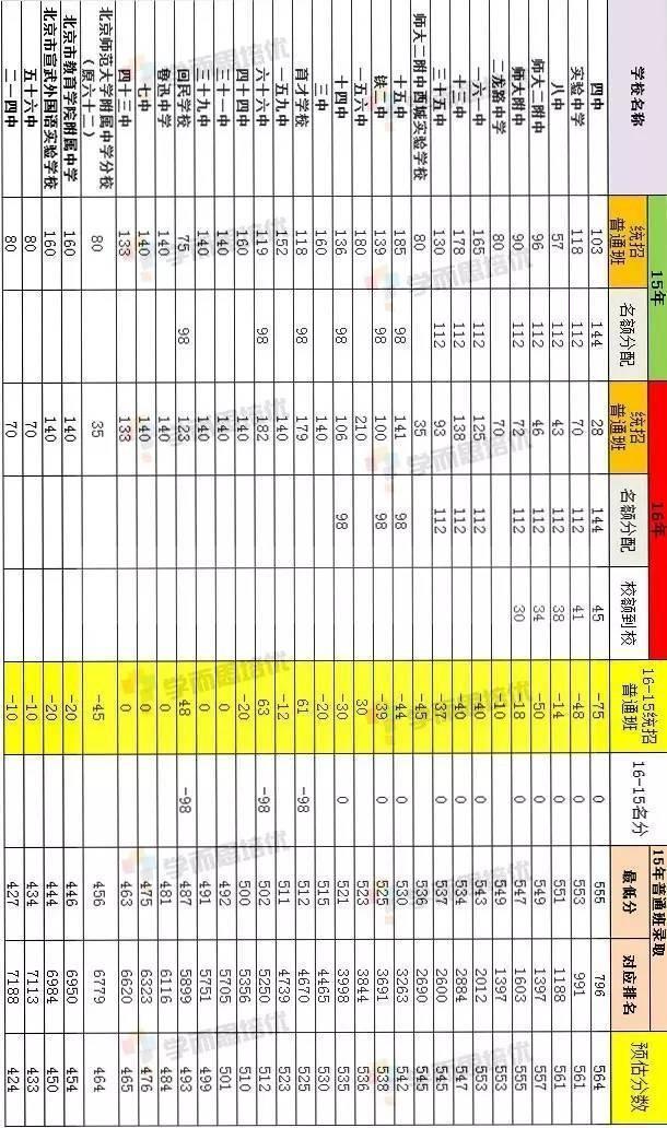 2020河间中考排名_2020年河间规划图