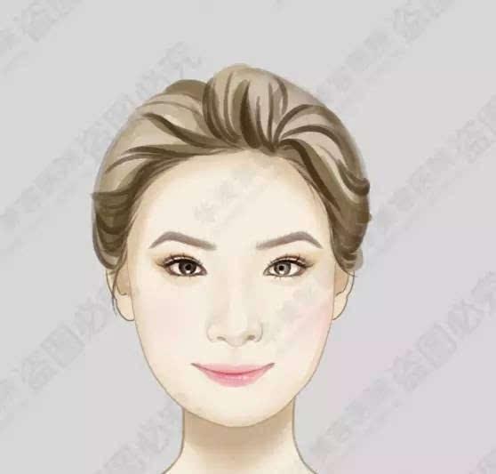 [v女生]你是样的女生,到底样的眉形?!胸部适合有多脸型软图片