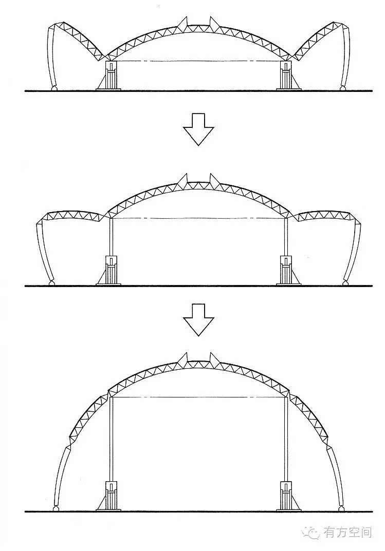 神户世界纪念会堂屋面·结构抬升过程