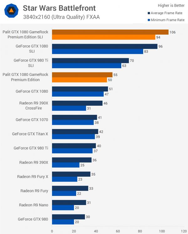 双重核弹?外媒测试NVIDIA GTX 1080显卡双路SLI的照片 - 12