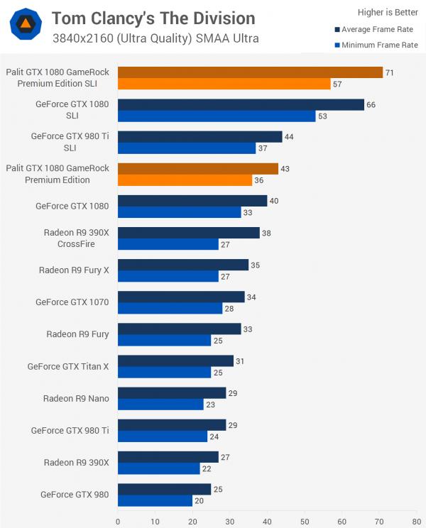 双重核弹?外媒测试NVIDIA GTX 1080显卡双路SLI的照片 - 16