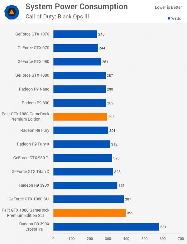 双重核弹?外媒测试NVIDIA GTX 1080显卡双路SLI的照片 - 20