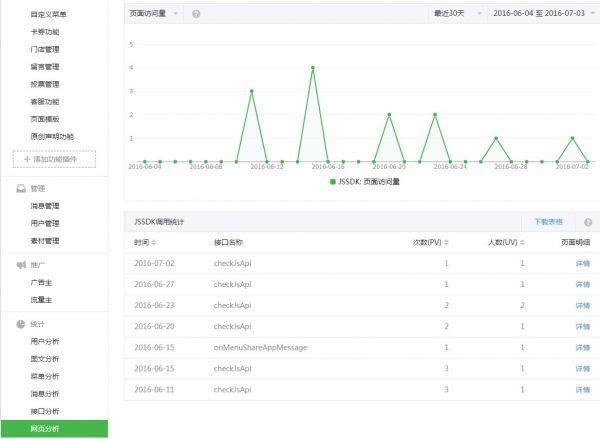 """微信公众号后台上线全新功能""""网页分析"""""""