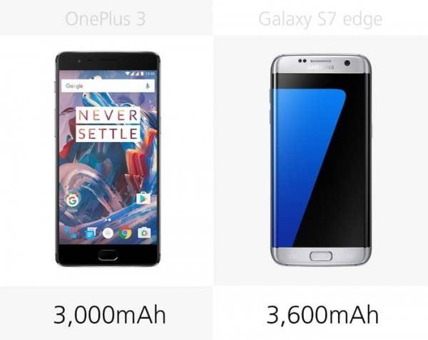 大内存或弧形屏?一加3和Galaxy S7 edge规格对比的照片 - 12