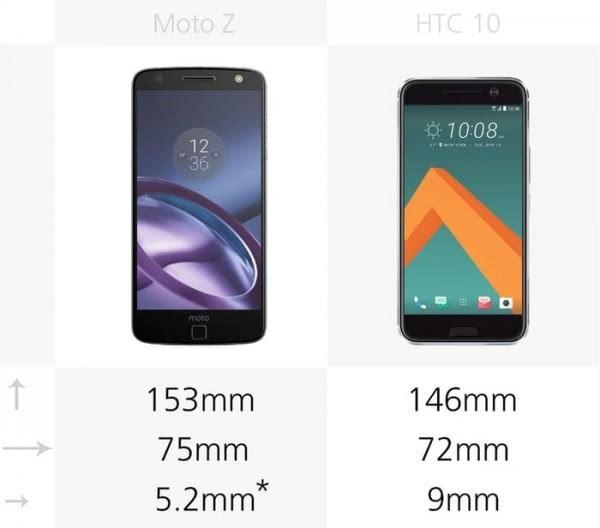 Moto Z和HTC 10规格参数对比的照片 - 2
