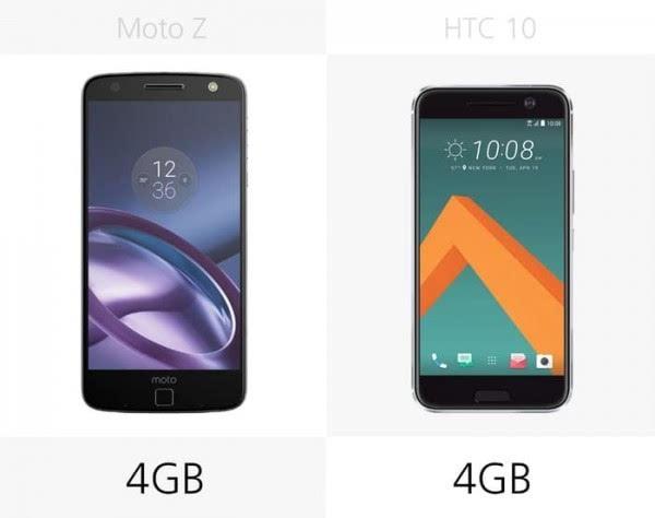 Moto Z和HTC 10规格参数对比的照片 - 14