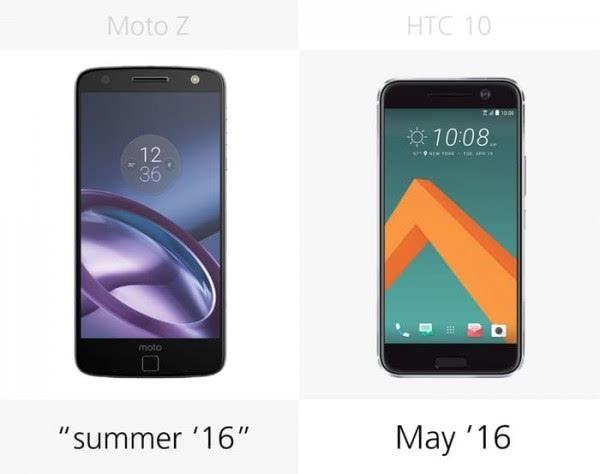 Moto Z和HTC 10规格参数对比的照片 - 25