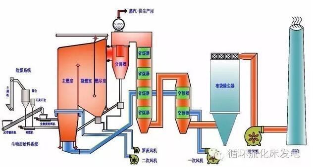 自制锅炉结构图