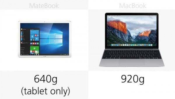 华为MateBook和苹果MacBook规格参数对比的照片 - 3