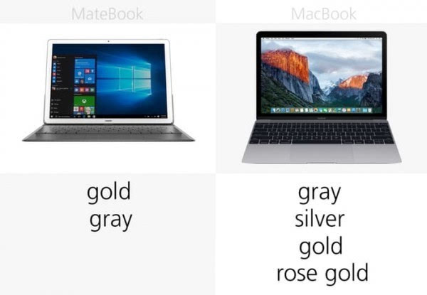 华为MateBook和苹果MacBook规格参数对比的照片 - 8