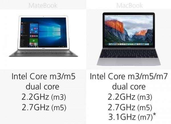 华为MateBook和苹果MacBook规格参数对比的照片 - 12