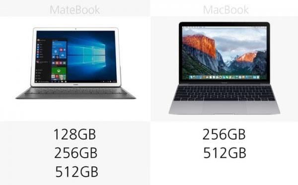 华为MateBook和苹果MacBook规格参数对比的照片 - 16