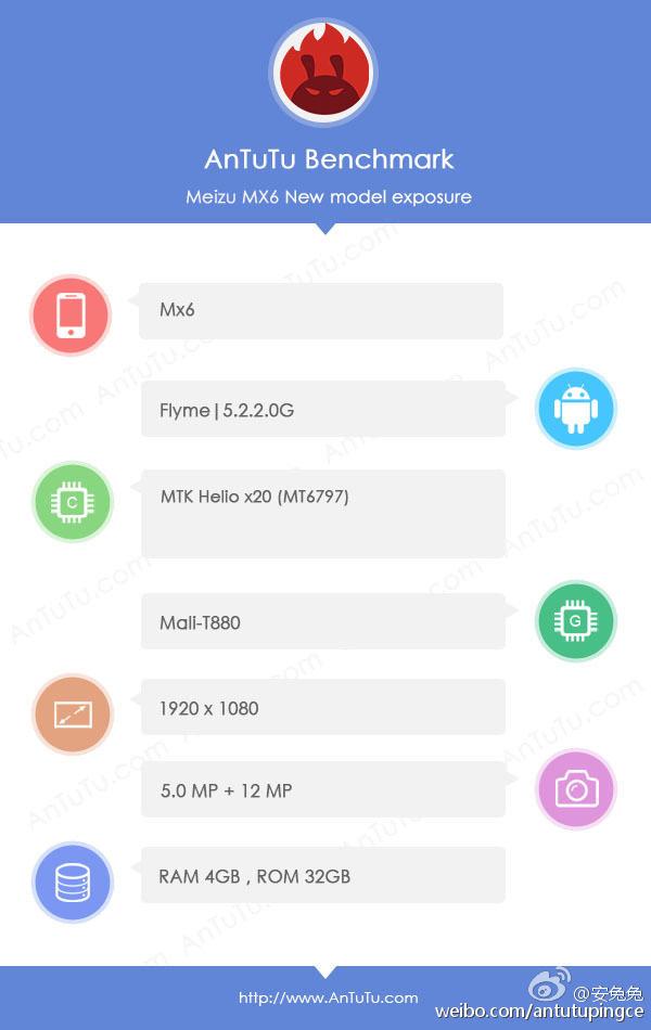 魅族MX6配置大曝光:搭载联发科Helio X20处理器的照片