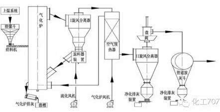 汽包内部结构图简图