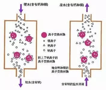 净水器电路组装图解