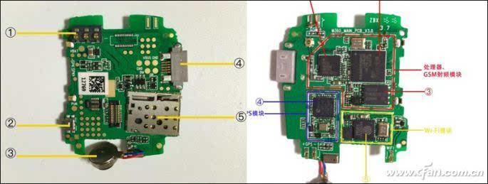 与MT6261A类似的还有MT2502系列, 它们的本质都是联发科将2G时代的手机SoC重新打包封装成适用于穿戴式设备的集合体而已。 稍好的产品会搭载联发科MT260x系列SoC,这类芯脏开始支持3G,并与集成度更高的芯片组合,比如同时支持GPS/GLONASS/BEIDOU、Wi-Fi、Wi-Fi Direct、BT4.1/BLE、FM功能的MT6630,性能更强也更稳定。 由于可以使用深度优化而来的Android系统,再加上具备相对高速的3G联网,所以在功能上可以实现语音聊天等进阶功能(为啥2G芯片