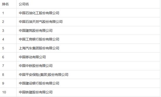2016年中国500强排行榜发布的照片