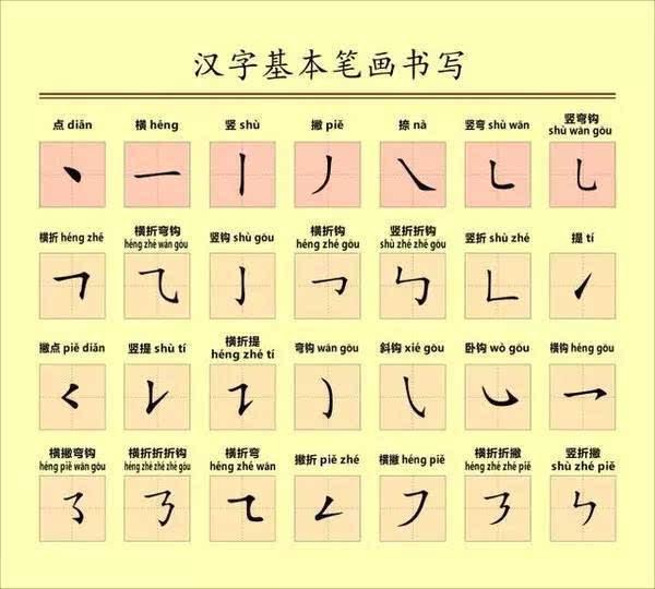 师的笔顺笔画顺序图-国家规定的汉字笔顺规则 建议老师和家长收藏