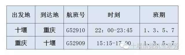 航班时刻表,机型,班期在这↓↓