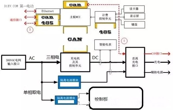 新能源电动汽车直流充电桩控制电路图