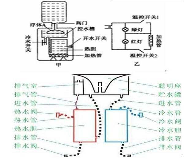饮水机制冷原理 饮水机如何制冷