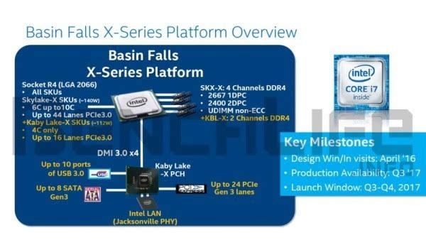 Intel新发烧平台Skylake-X发布时间曝光的照片 - 1