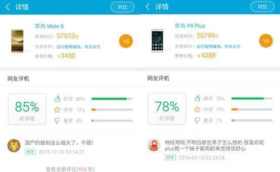 鲁大师2016上半年手机好评榜:华为魅族三星居前三的照片 - 2