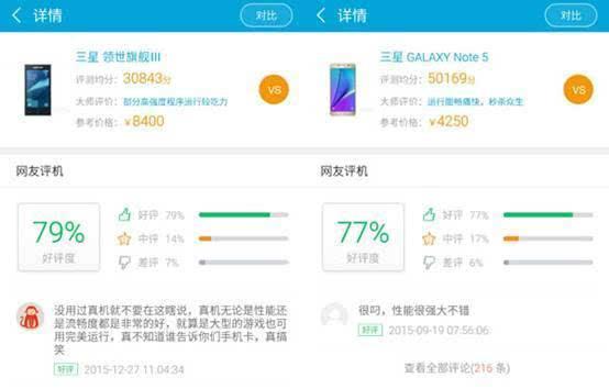 鲁大师2016上半年手机好评榜:华为魅族三星居前三的照片 - 3
