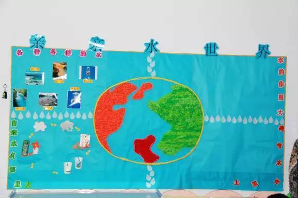 50款幼儿园精典主题墙环境创设,幼师收藏好了!