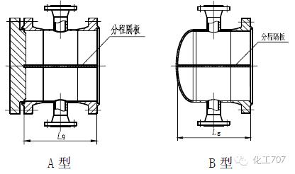 管壳式换热器的结构详解,没有比这更详细了!