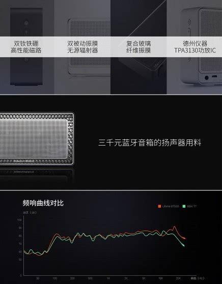 魅族发布Lifeme BTS30蓝牙音箱 售价399元的照片 - 4