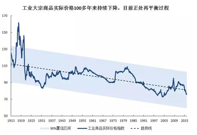 八十年代GDP_八十年代