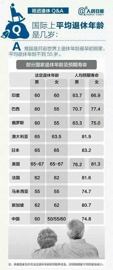 建国时人均寿命_建国初期人均寿命