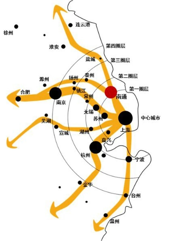 新高铁枢纽城市:南通为什么最有条件建上海第三机场