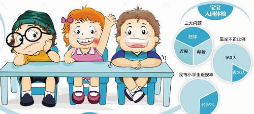 190名娃娃昨日参加入园体检 一成多屈光不正过半有蛀牙