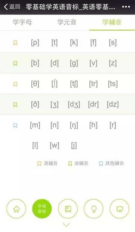 而[]和[]这两个音标,则可以找到近似的拼音来作为谐音.图片