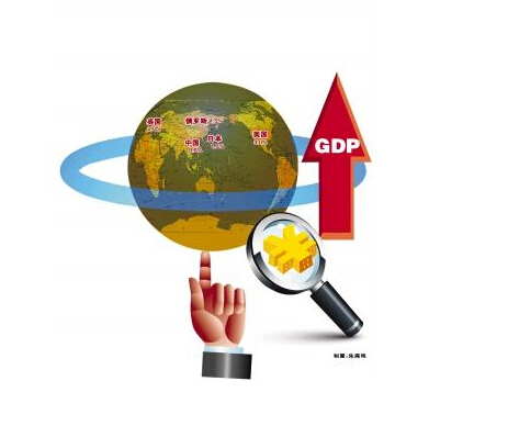 何謂gdp_GDP是什么意思