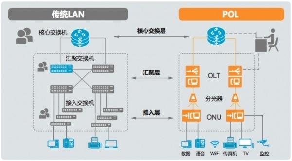 多产品线的质量组织 结构