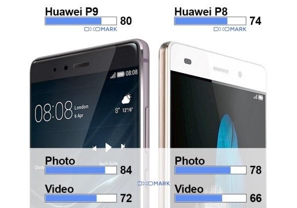 DxOMark华为P9 vs. P8照相/视频评测的照片 - 1