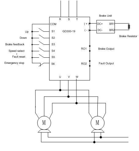 英威腾gd300-19变频器在施工升降机上的应用