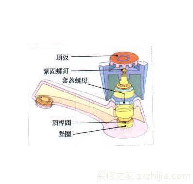 水龙头内部构造,水龙头结构图图片