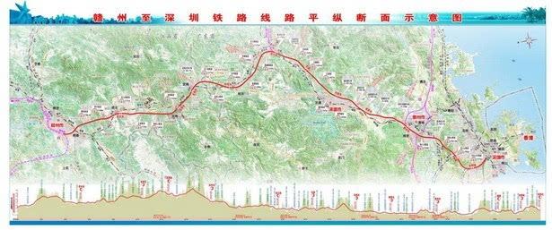 赣州至深圳铁路路线路平纵断面示意图.图片