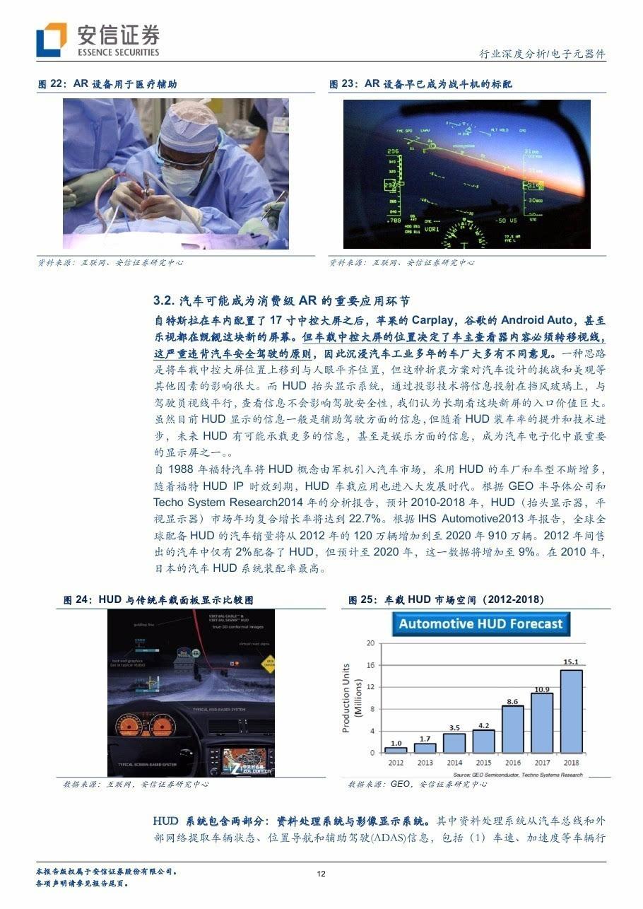 虚拟现实、模拟现实将带动显示产业投出一片新天地(附报告) AR资讯 第13张