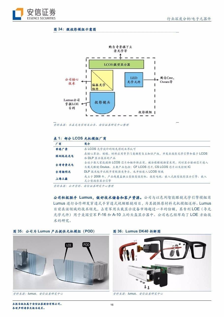 虚拟现实、模拟现实将带动显示产业投出一片新天地(附报告) AR资讯 第17张