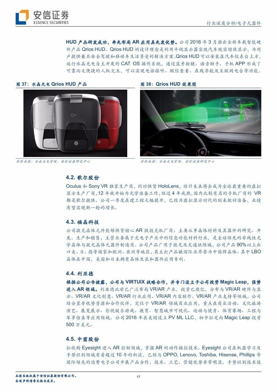 虚拟现实、模拟现实将带动显示产业投出一片新天地(附报告) AR资讯 第18张