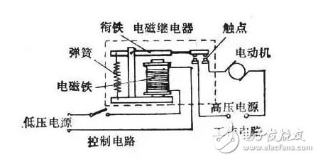 中间继电器的结构和原理与交流接触器基本相同,与接触器的主要区别